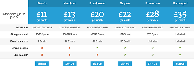 Easy Pricing Tables WordPress Plugin example table