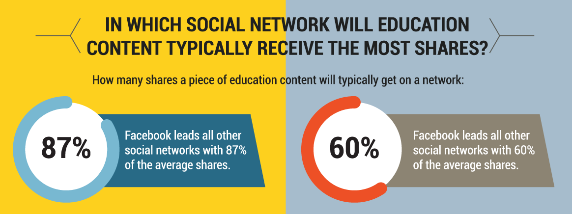 education-content-social-networks.png