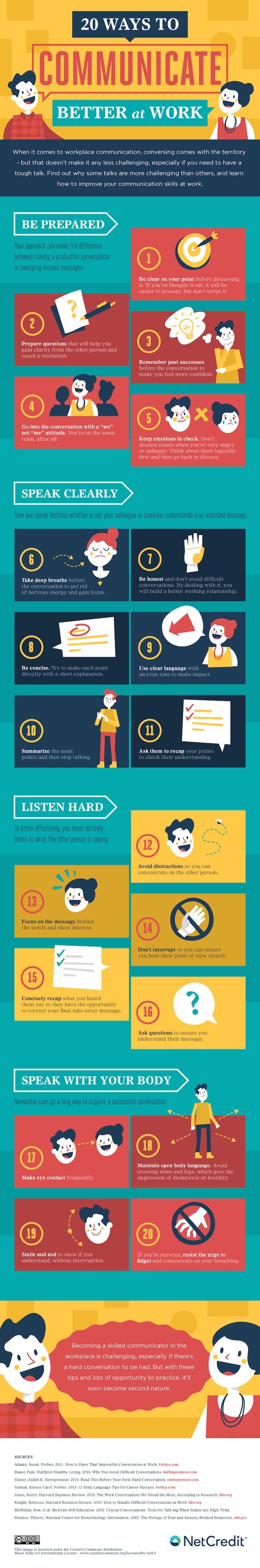 communication-skills-tips