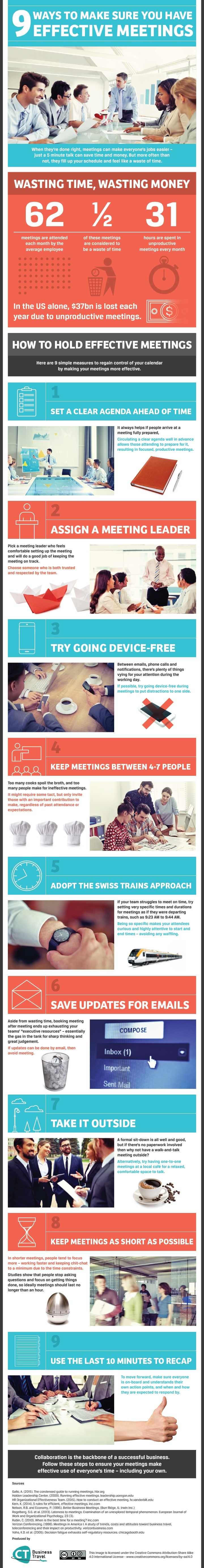 effective-meetings-infographic.jpg