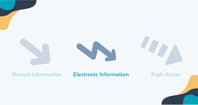 Electronic information value stream map icon