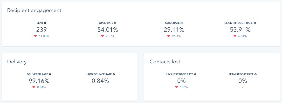 email analytics-1