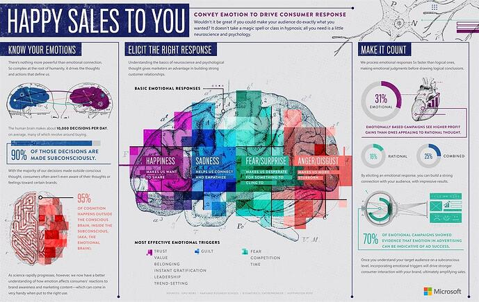 emotional_reaction_infographic.jpg