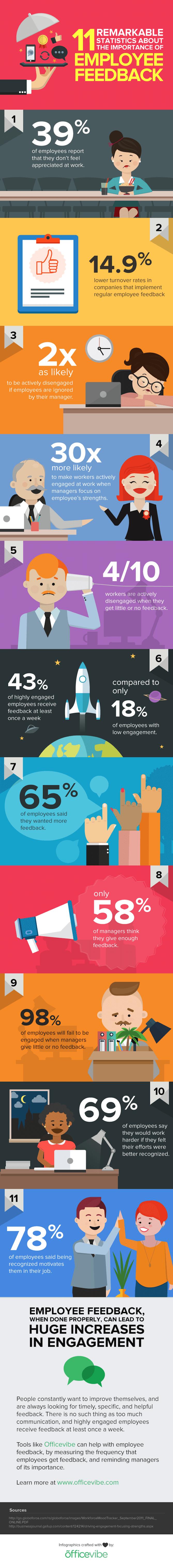 employee-feedback-infographic-1.png