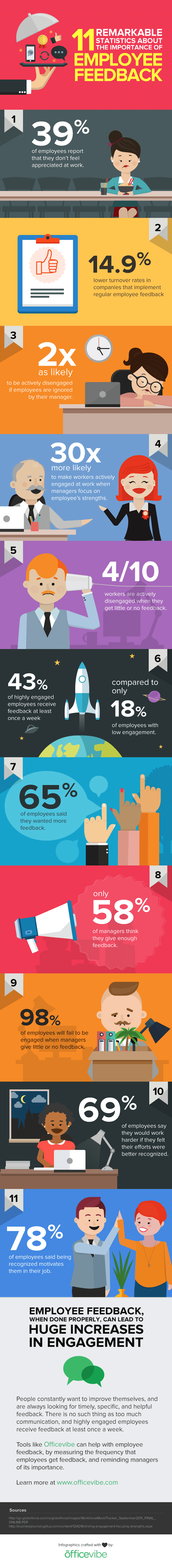 employee-feedback-infographic-1.png
