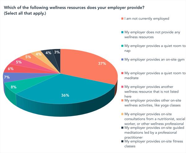 employer wellness resources-1
