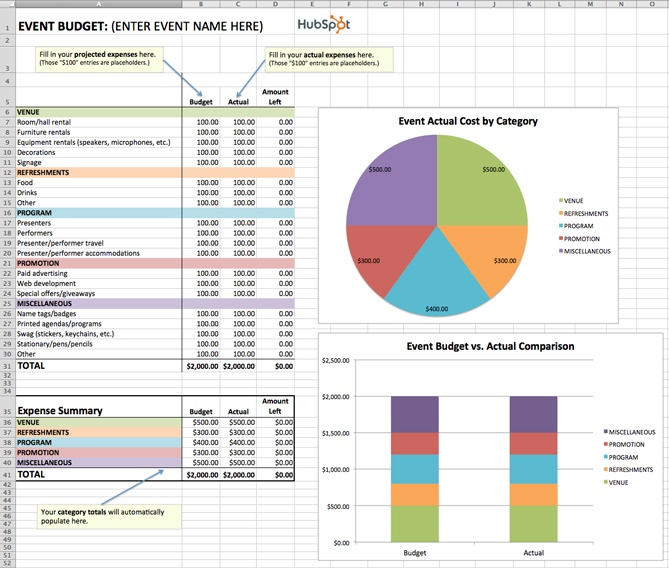 event budget spreadsheet