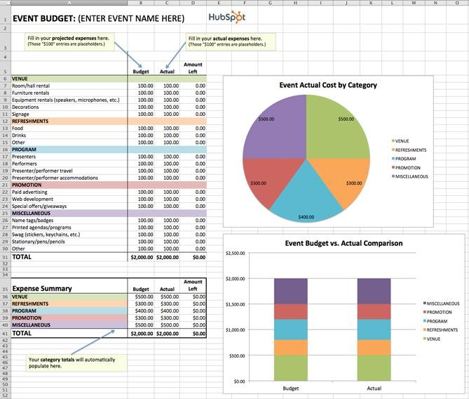 marketing plan budget template