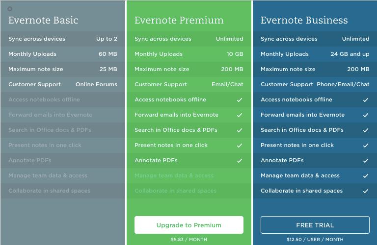 evernote-freemium-comparison