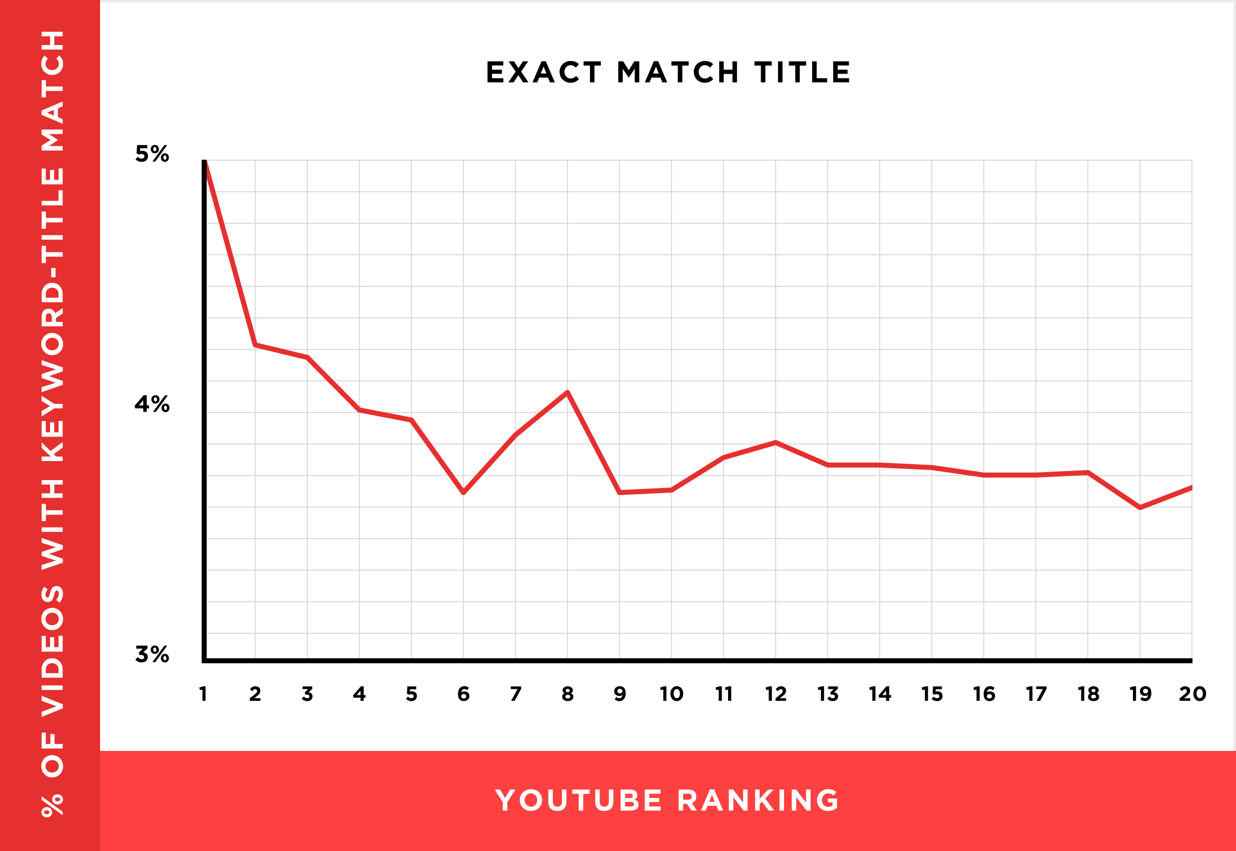 exact-match-title.png