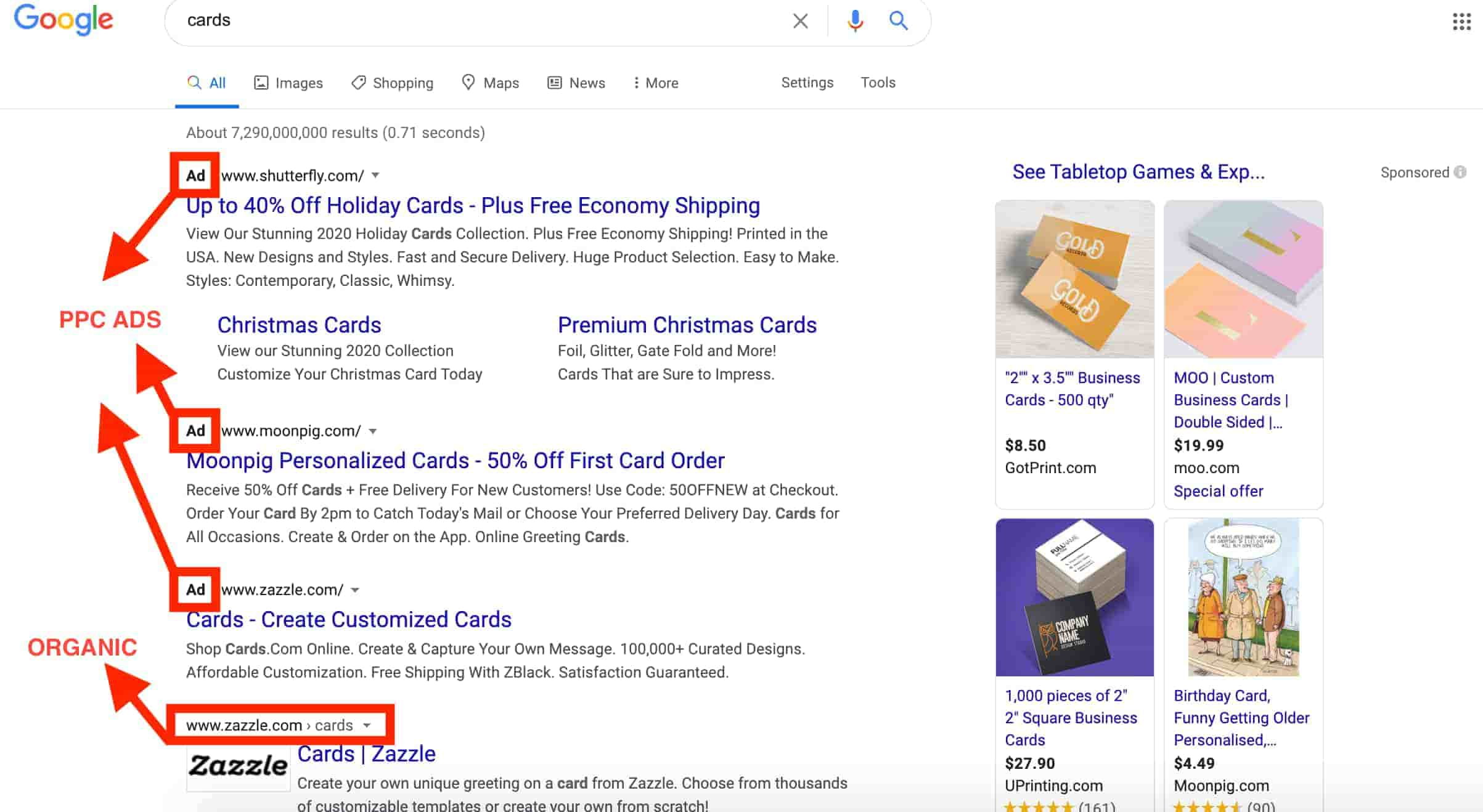 PPC for small business marketing