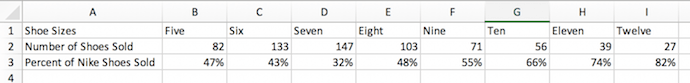 excel-data-two-y-axes-1