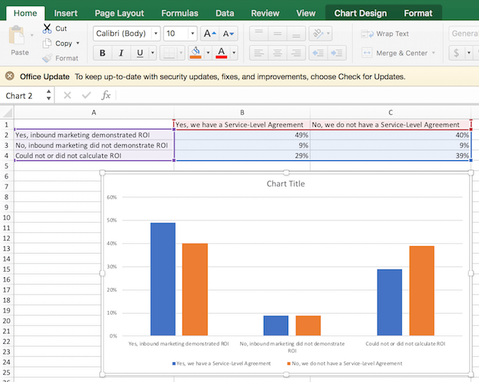 How to make a chart or graph in excel with video tutorial 2 dimensional column chart created from excel data on inbound marketing roi ccuart Choice Image
