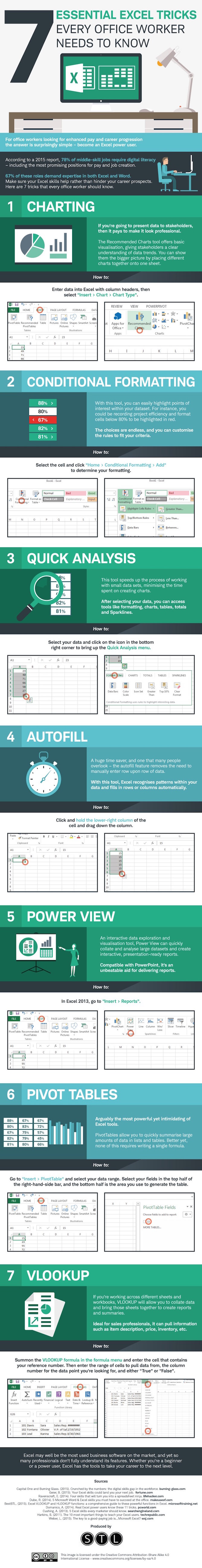 the 7 excel tricks every office worker should know infographic page