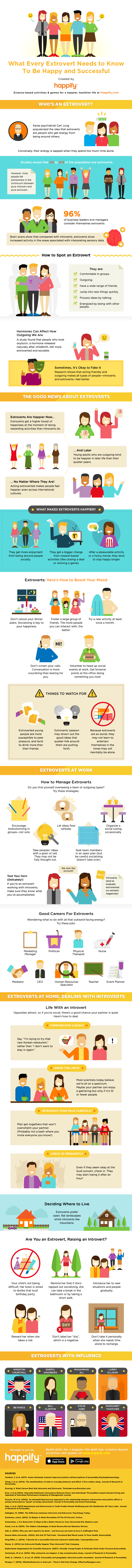 extrovert-guide-happiness-infographic.png