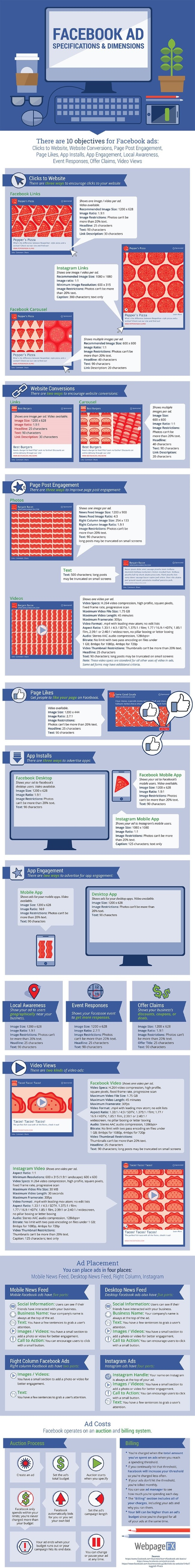 facebook-ad-anatomy-infographic.jpg