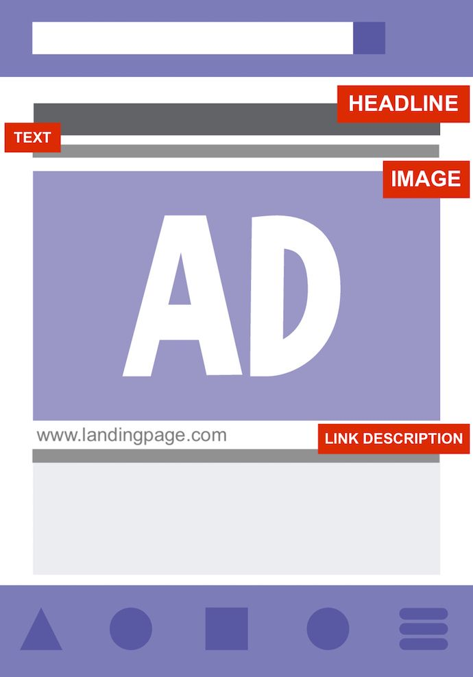 hubspot\u0027s guide to facebook ad sizes (with examples)facebook ad template with red labels for the ad\u0027s headline, text, image, and