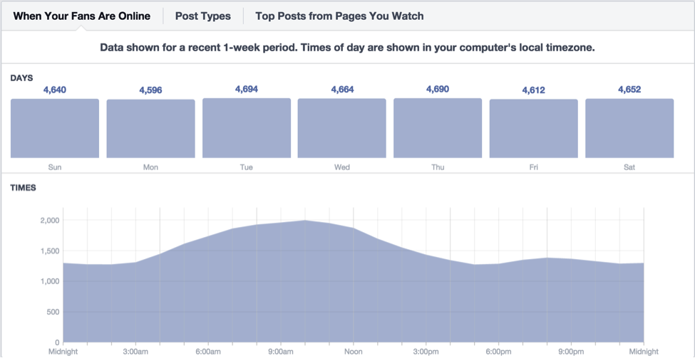 facebook-page-insights-1.png