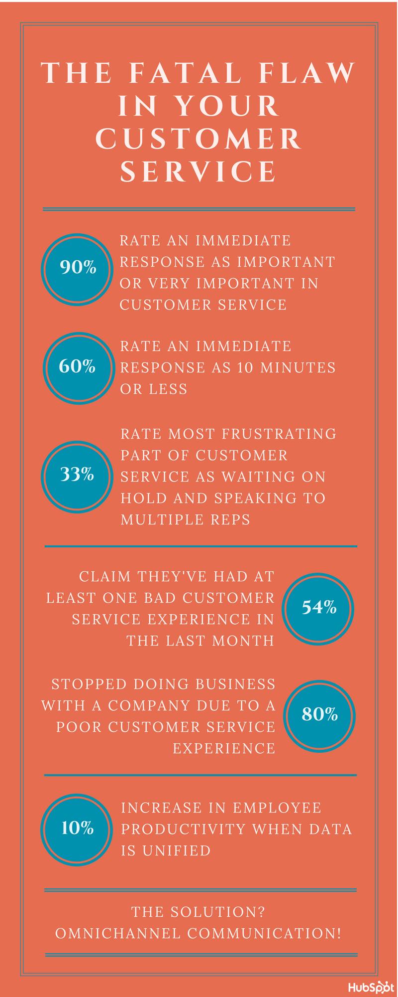 fatal-flaw-customer-service1-1