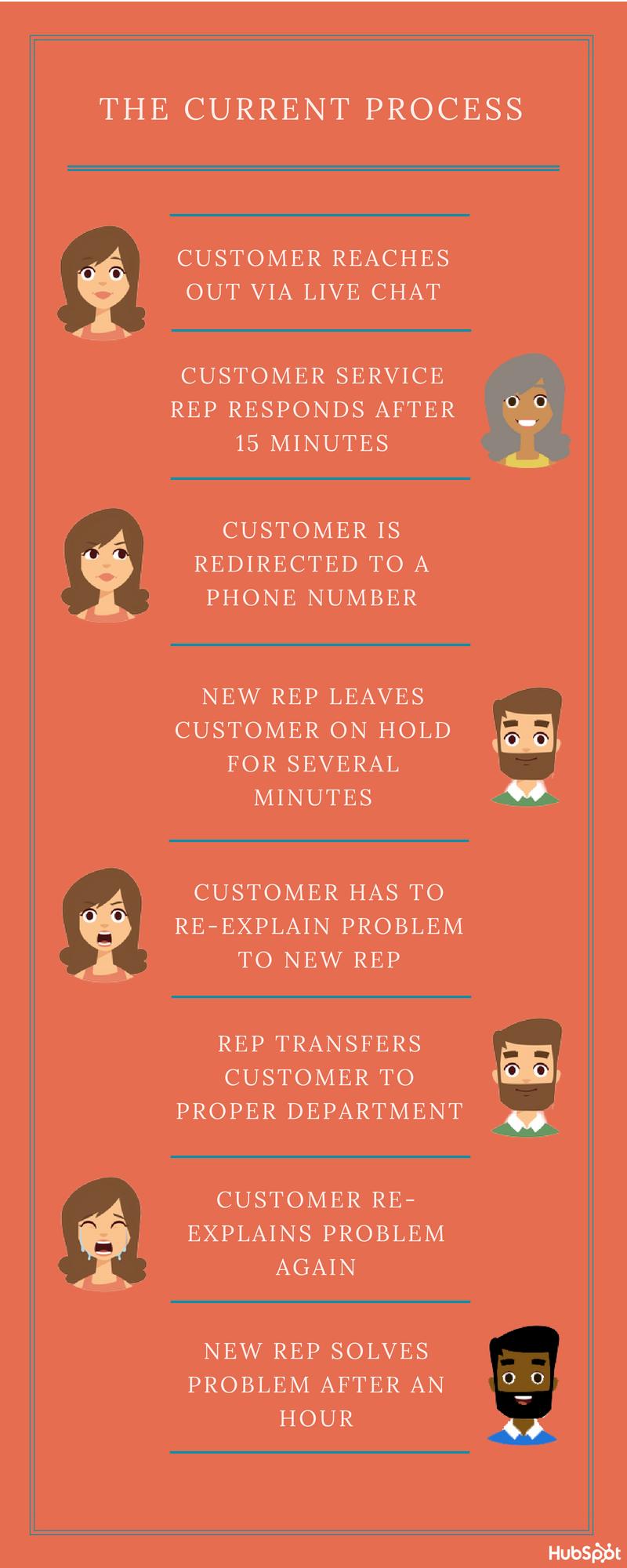 fatal-flaw-customer-service2-1