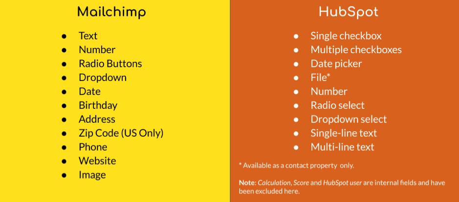 field types-1