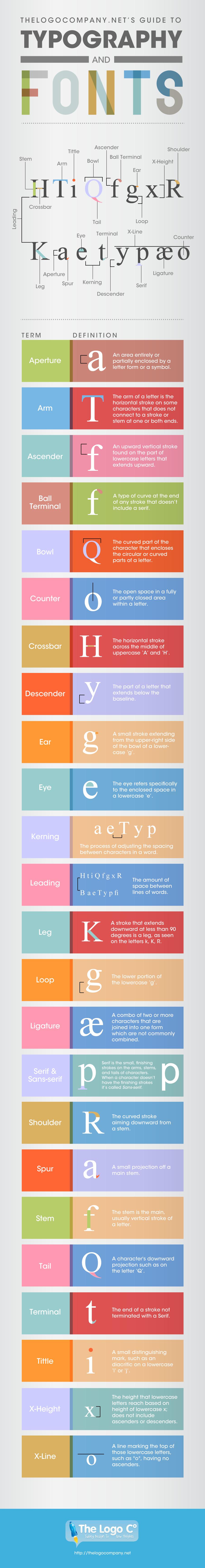 font-deconstruction-the-logo-company.png