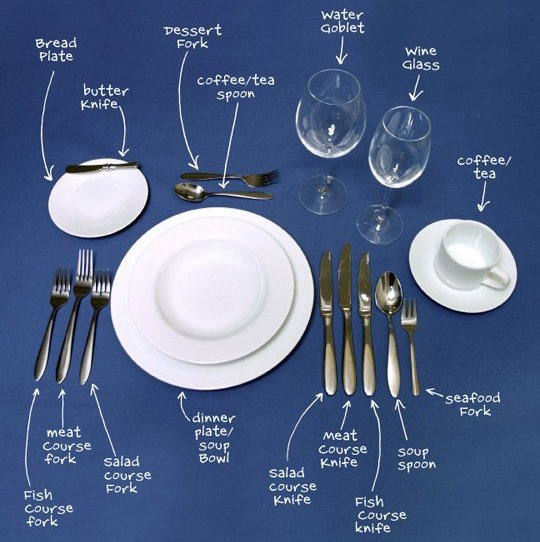 Business Etiquette 101  The Ultimate Guide To Surviving Your Next Business Dinner