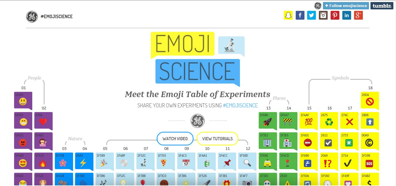 ge-emoji-science.jpg