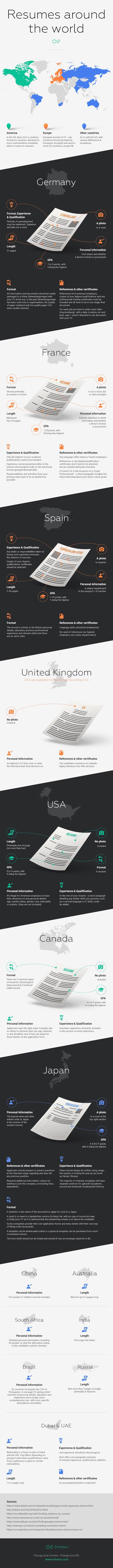 global-infographics.jpg