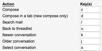 gmail-keyboard-shortcuts-1.png