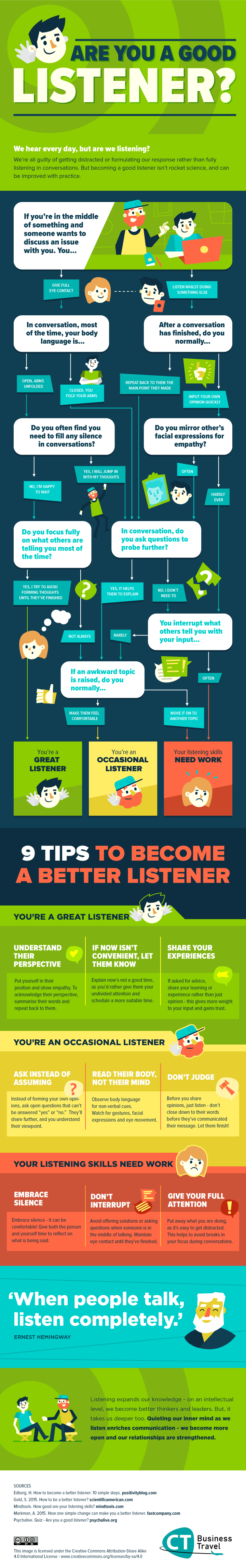 good-listener-infographic.png