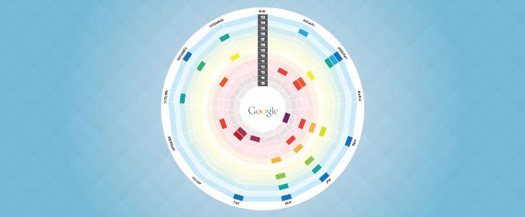 google-algorithm-updates.png