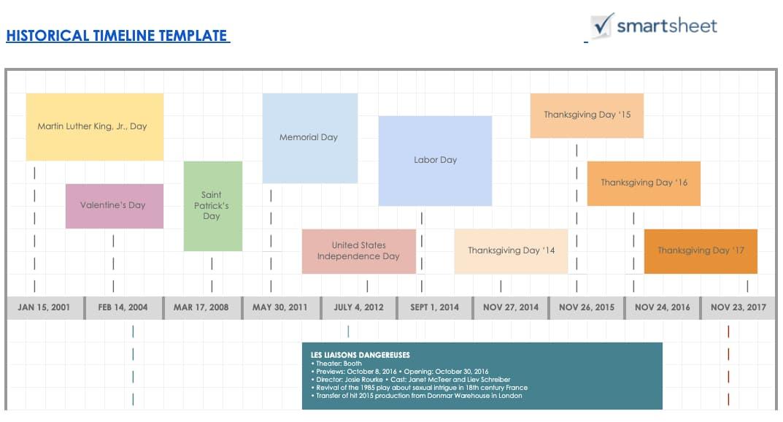 google-doc-gantt-chart-example