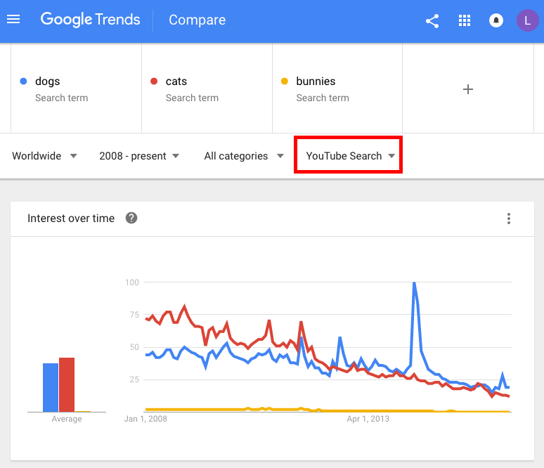 google-trends-youtube-search-view.png