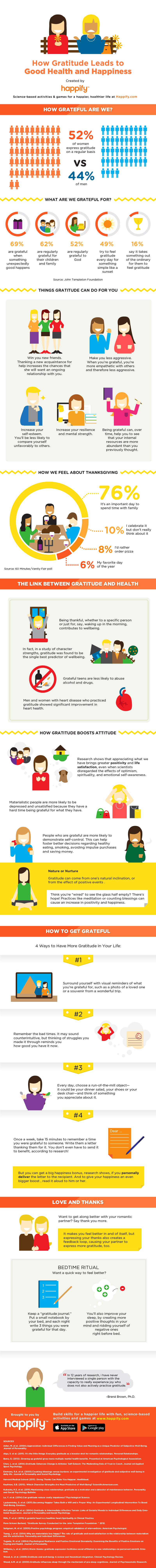 gratitude-infographic.png