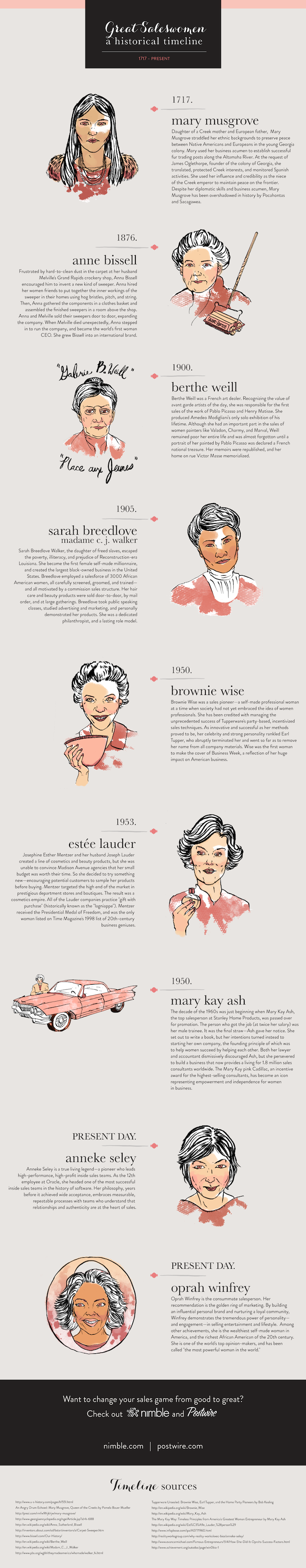 great-saleswomen-infographic.png