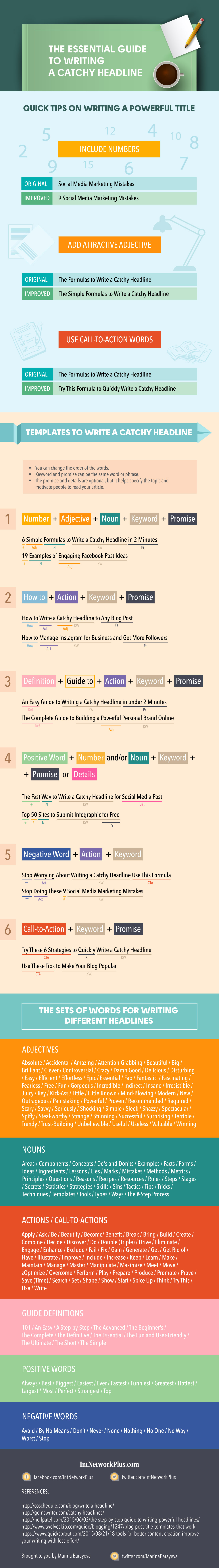 Tactic #1: Plan Your Writing