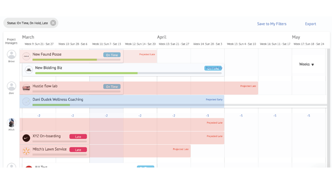 Customer onboarding software by GuideCX