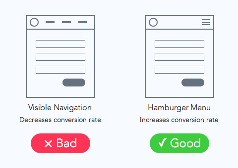 modern web elements hamburger menus