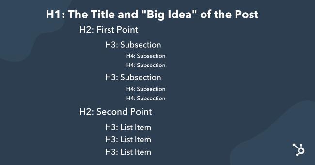 heading-tag-hierarchy-example