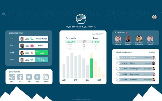 demo of an employee performance leaderboard dashboard from heptaward