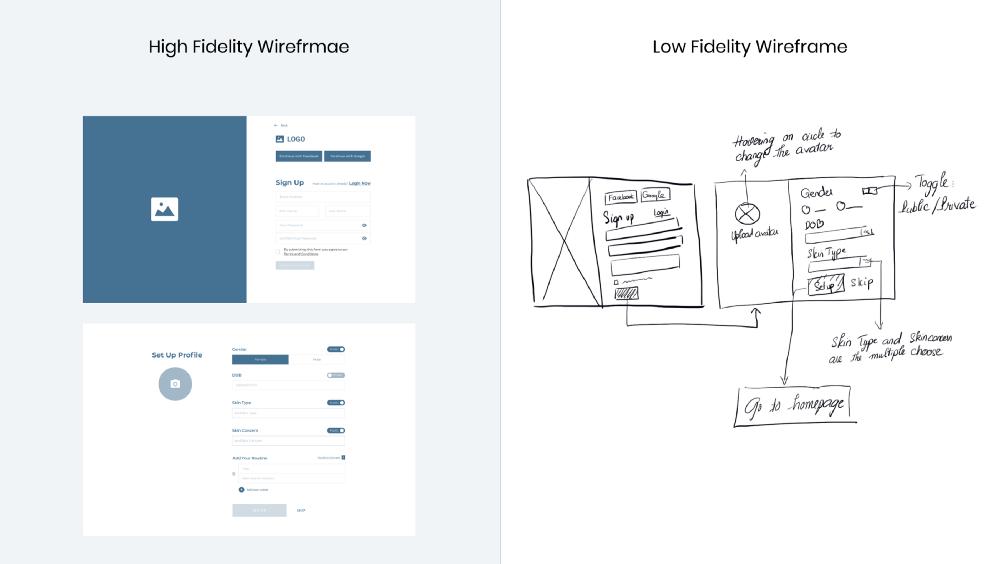 high fidelity vs low fidelity wireframes