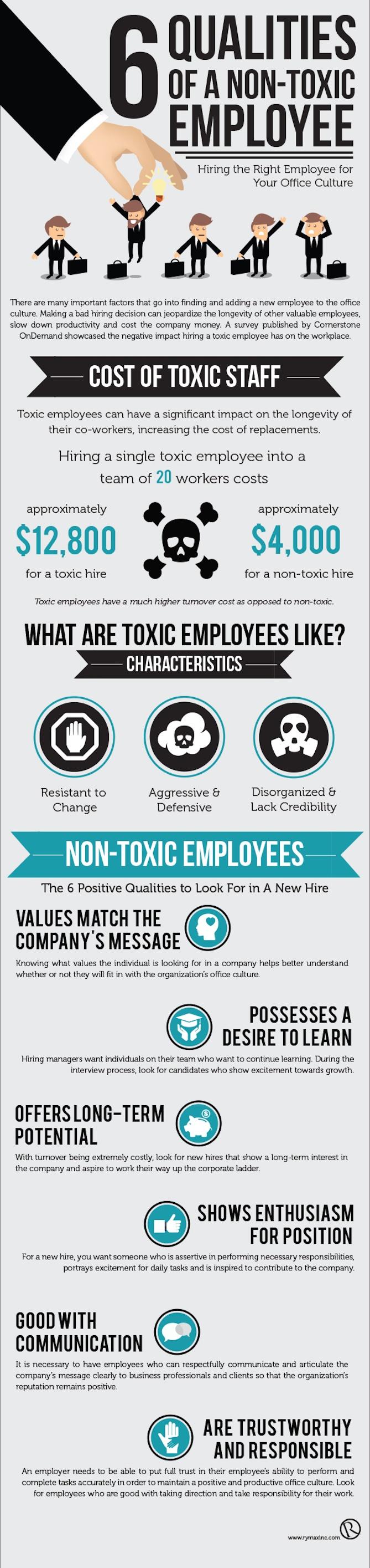 hiring-non-toxic-employees-infographic.jpg