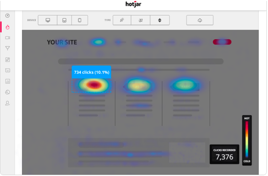 A Hotjar heatmap example.