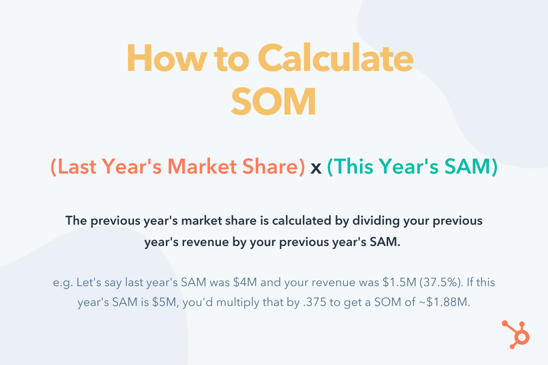 how to calculate som formula