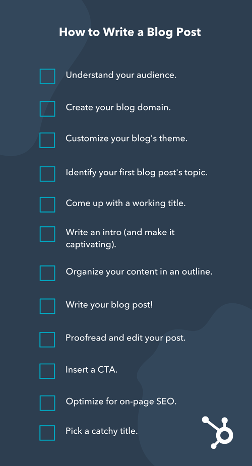 Visual overview of how to write a blog post with all the previous steps listed