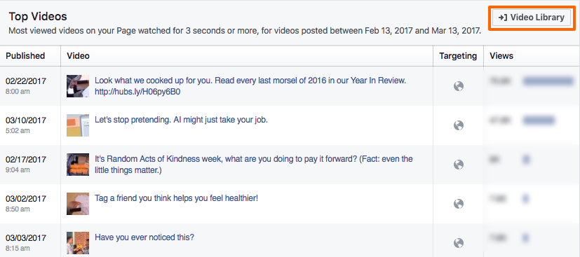 hubspot top videos insights.png