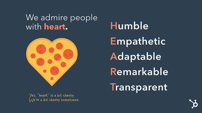 HubSpot core values as an example for a business plan