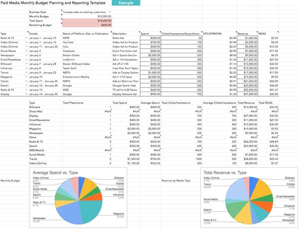 HubSpot的媒体规划模板。