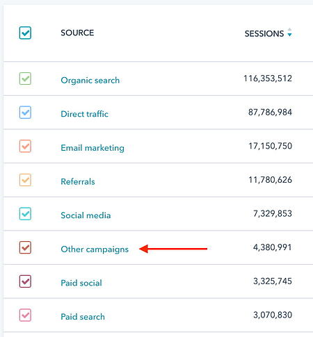 hubspot-traffic-sources